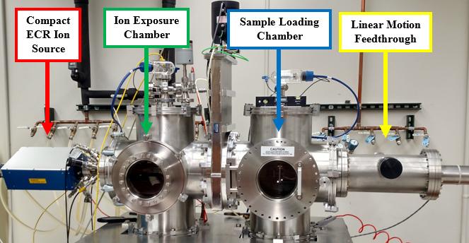 Ion Exposure Stage